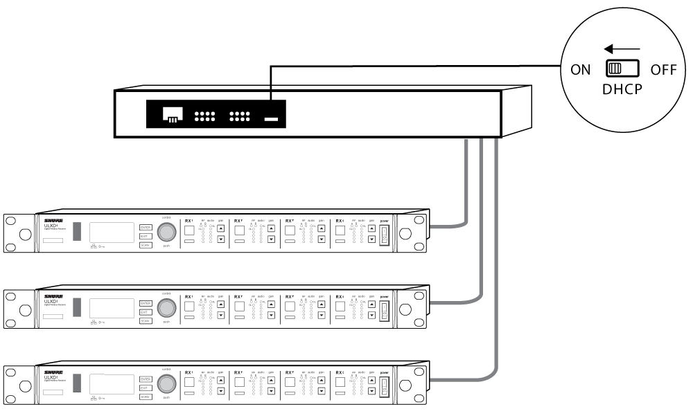 Three receivers connected to a DHCP capable Ethernet switch