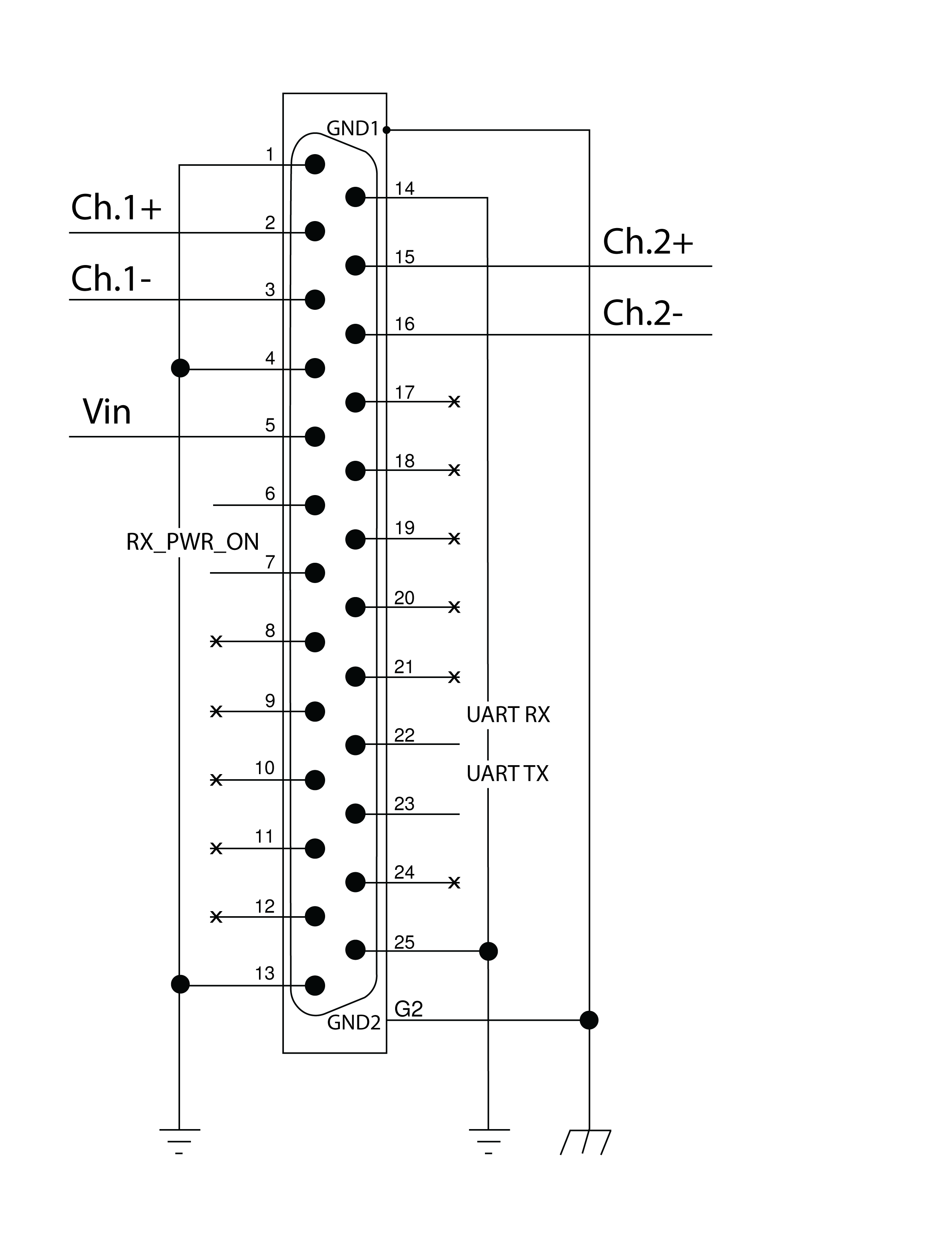 Pinout diagram for DB25 connector.