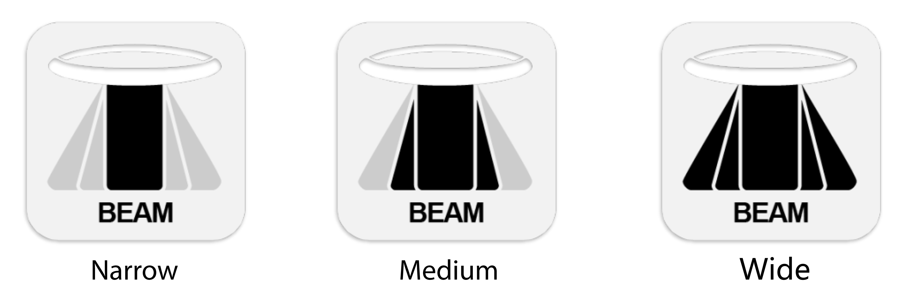Narrow, Medium, and Wide ceiling beam icons.