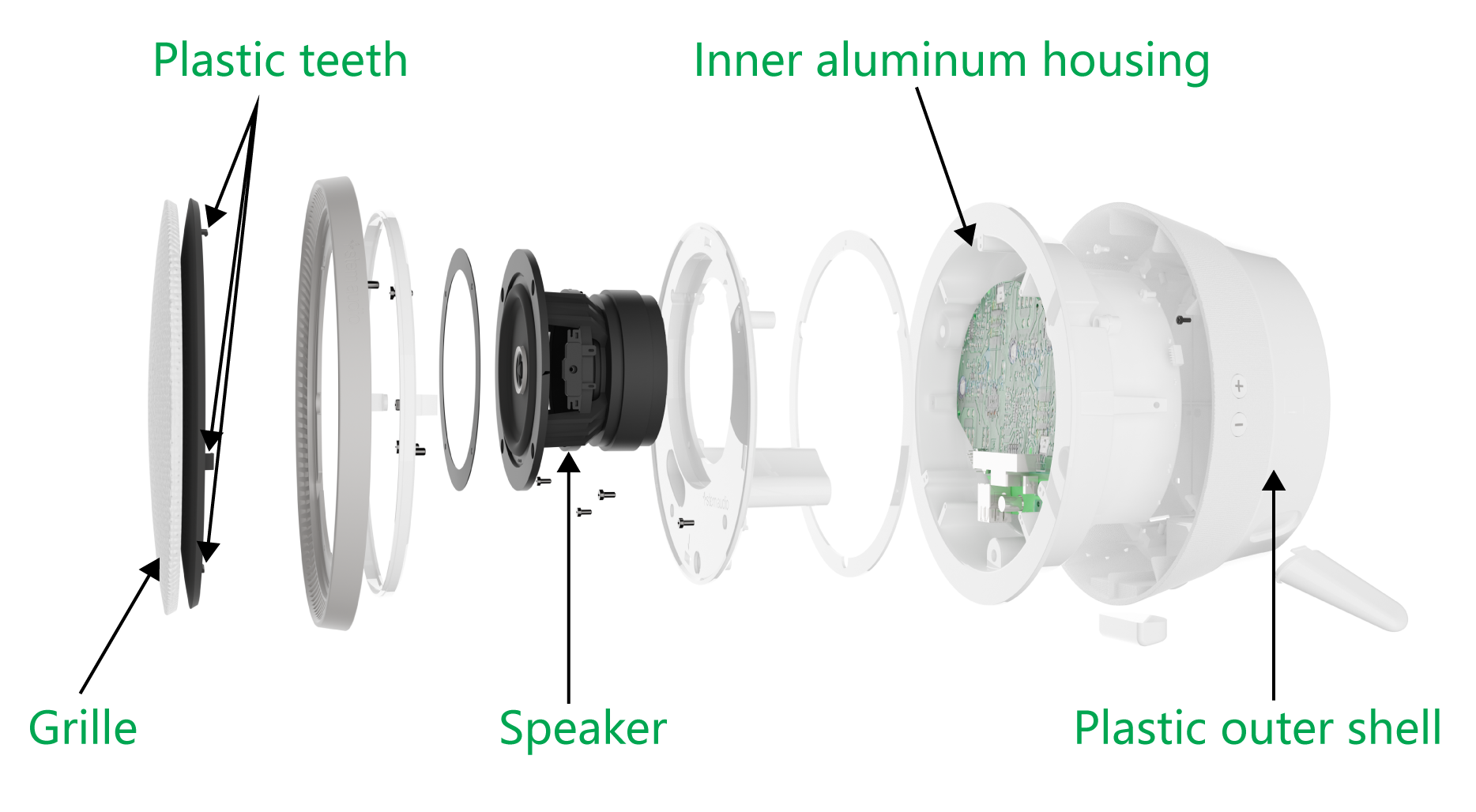 An exploded-view image of the Stem Speaker, with internal components labeled.