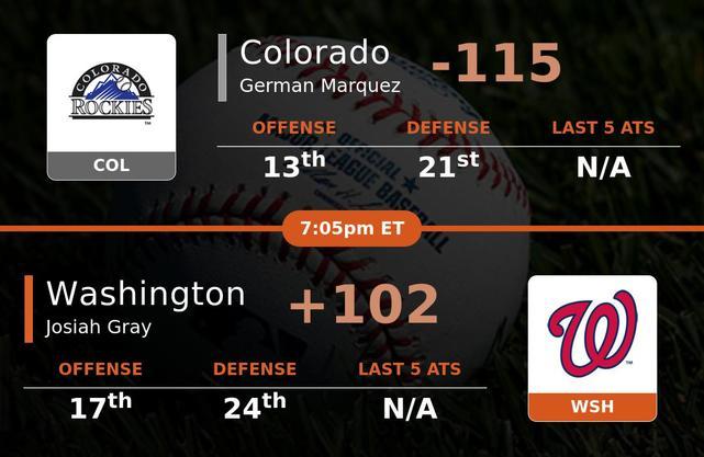 Colorado Rockies vs Washington Nationals stats
