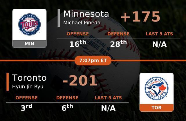 Minnesota Twins vs Toronto Blue Jays stats
