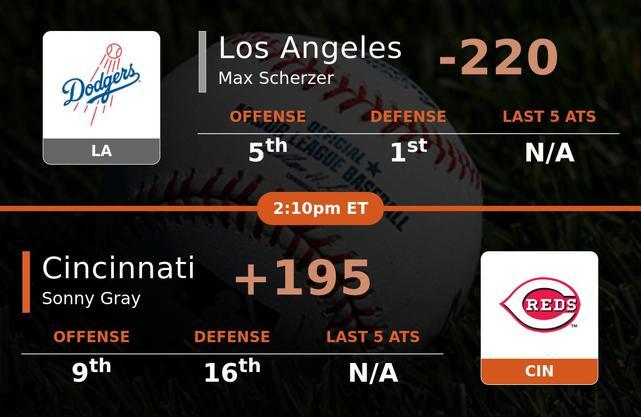 Los Angeles Dodgers vs Cincinnati Reds stats