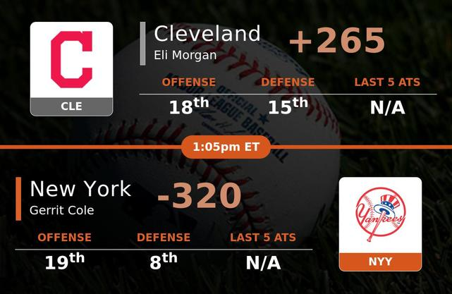 Cleveland Indians vs New York Yankees stats