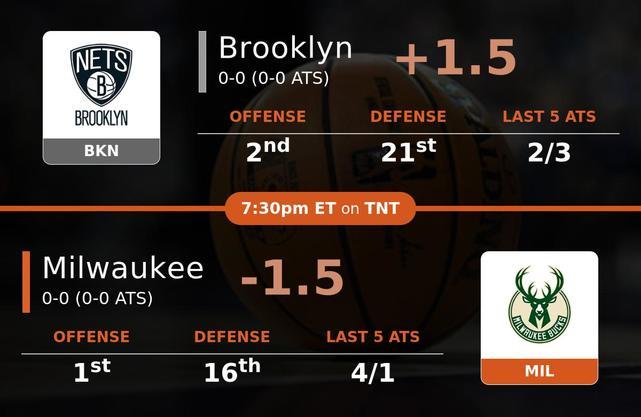 Brooklyn Nets vs Milwaukee Bucks stats