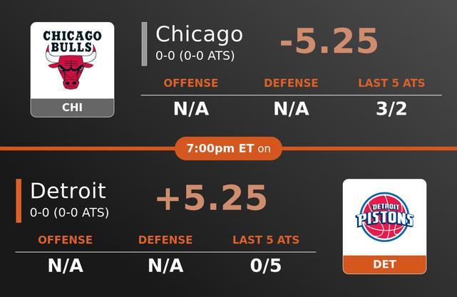 Chicago Bulls vs Detroit Pistons stats
