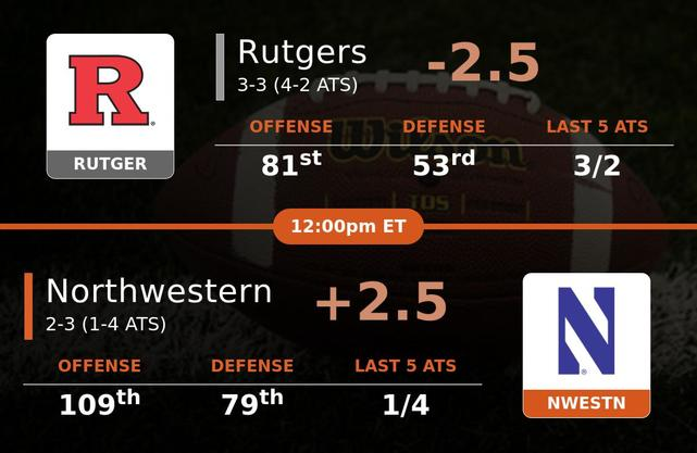 Rutgers Scarlet Knights vs Northwestern Wildcats stats