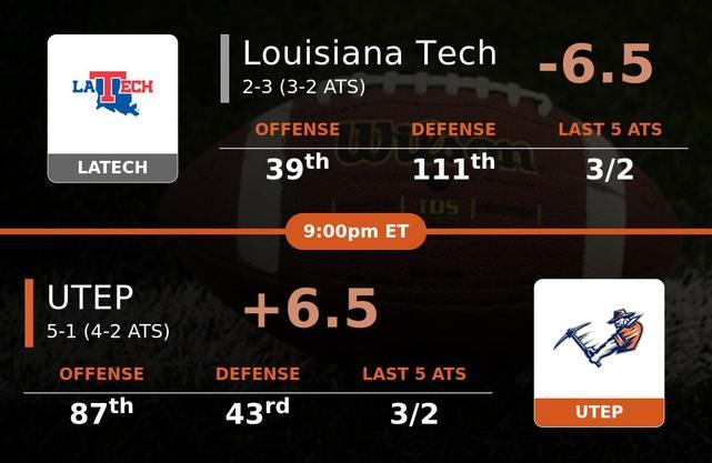 Louisiana Tech Bulldogs vs UTEP Miners stats