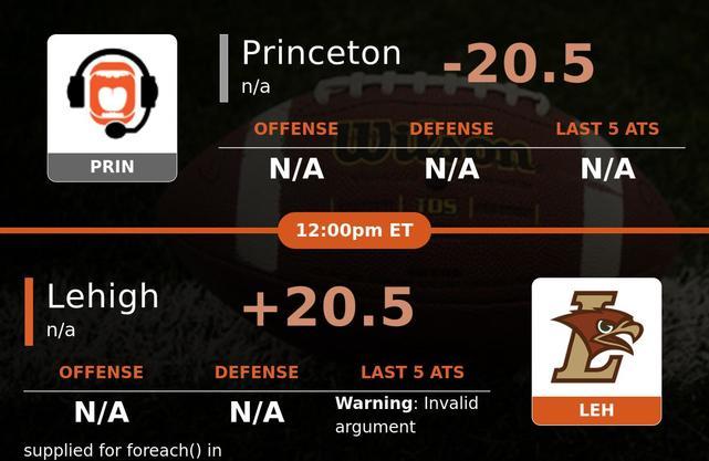 Princeton vs Lehigh Mountain Hawks stats