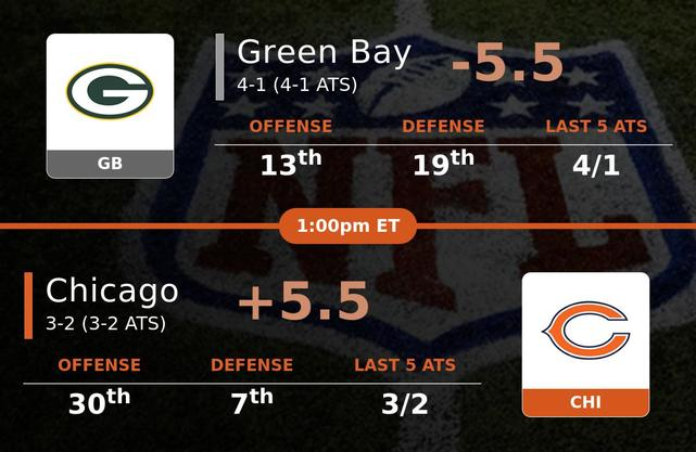 Green Bay Packers vs Chicago Bears stats