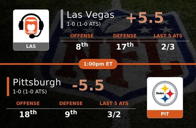 Las Vegas vs Pittsburgh Steelers stats