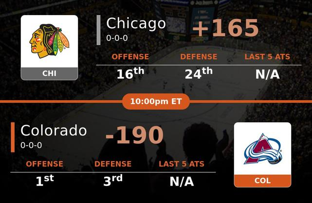 Chicago Blackhawks vs Colorado Avalanche stats