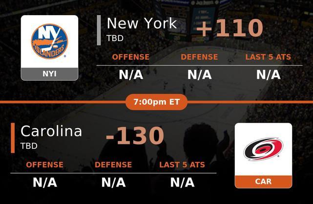 New York Islanders vs Carolina Hurricanes stats