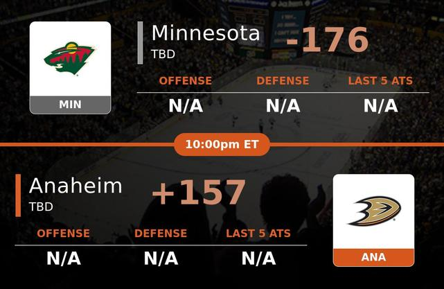 Minnesota Wild vs Anaheim Mighty Ducks stats