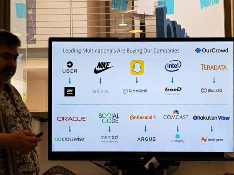 Reunião na OurCrowd, um dos maiores crowdfunding do mundo