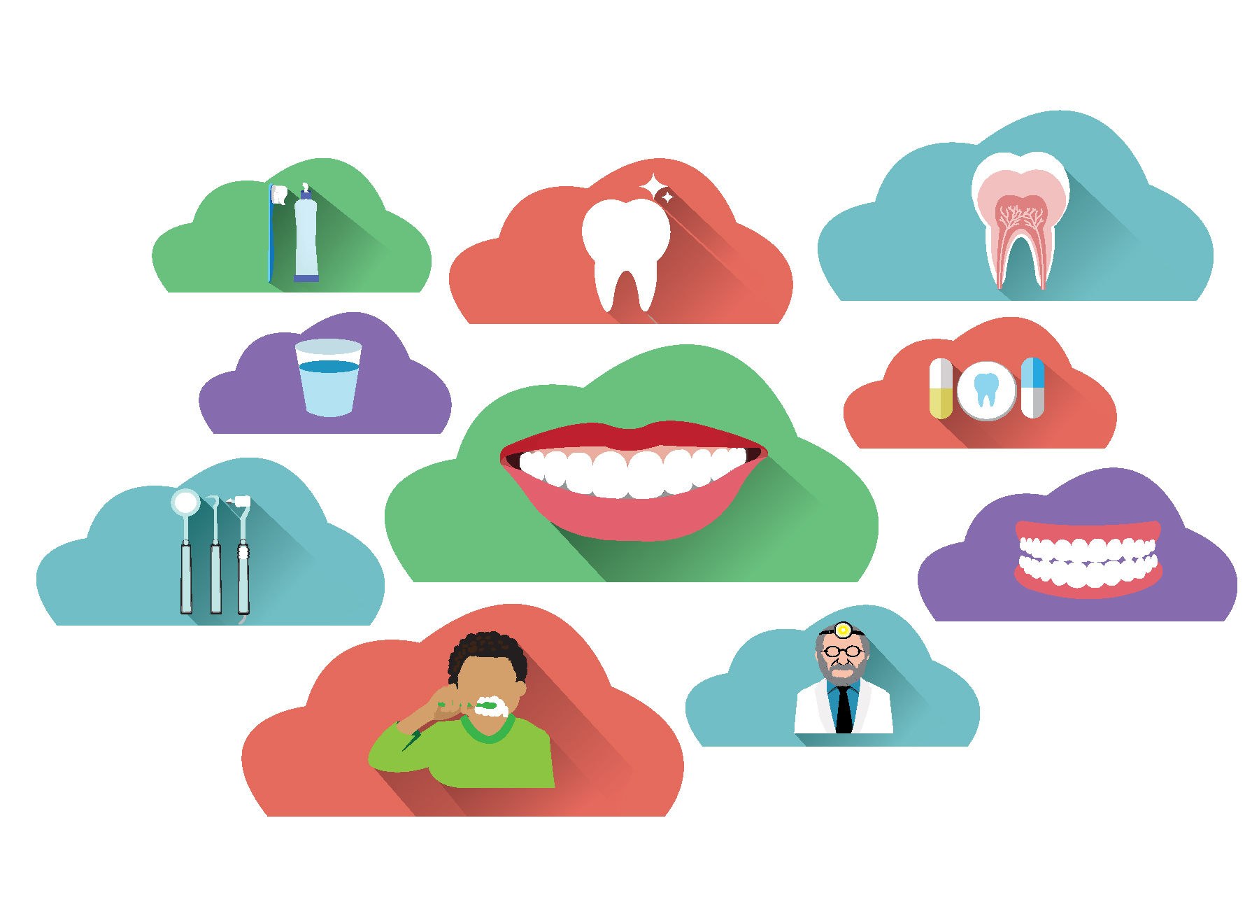 Image about cloud based dental software