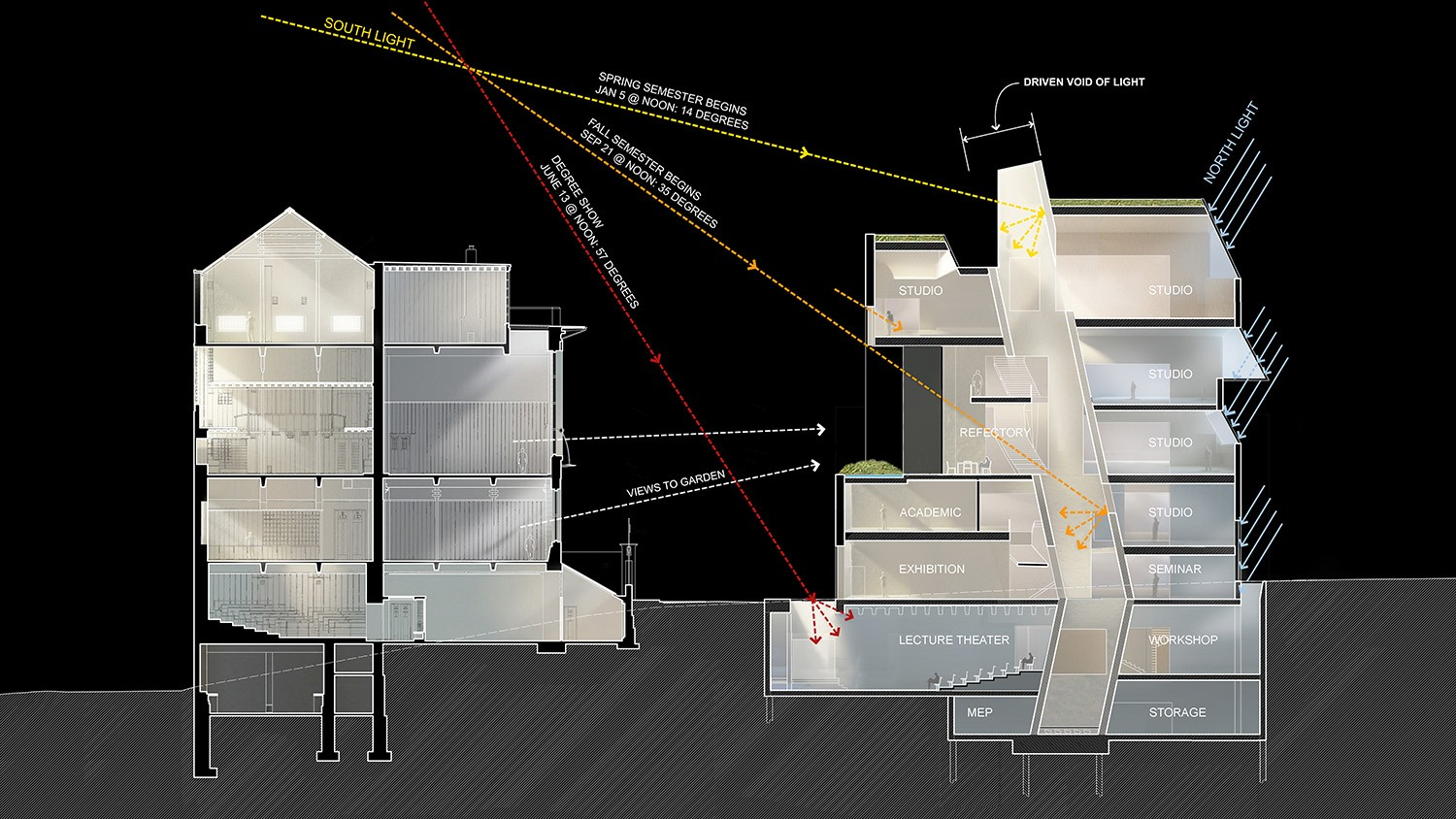 https://s3.us-east-2.amazonaws.com/steven-holl/uploads/projects/project-images/StevenHollArchitects_Glasgow_DaylightSectionDiagram_WH.jpg