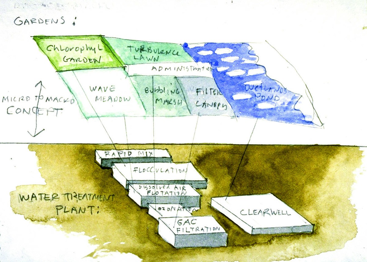 https://s3.us-east-2.amazonaws.com/steven-holl/uploads/projects/project-images/StevenHollArchitects_Whitney_ConceptWatercolor3_WC.jpg