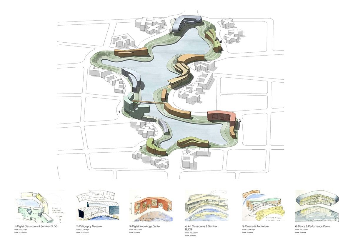 https://s3.us-east-2.amazonaws.com/steven-holl/uploads/projects/project-images/StevenHollArchitects_Wuhan_002_Axon_WC.jpg