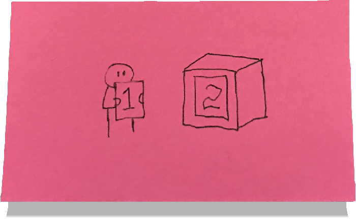 A sketch of a human counting with a robot