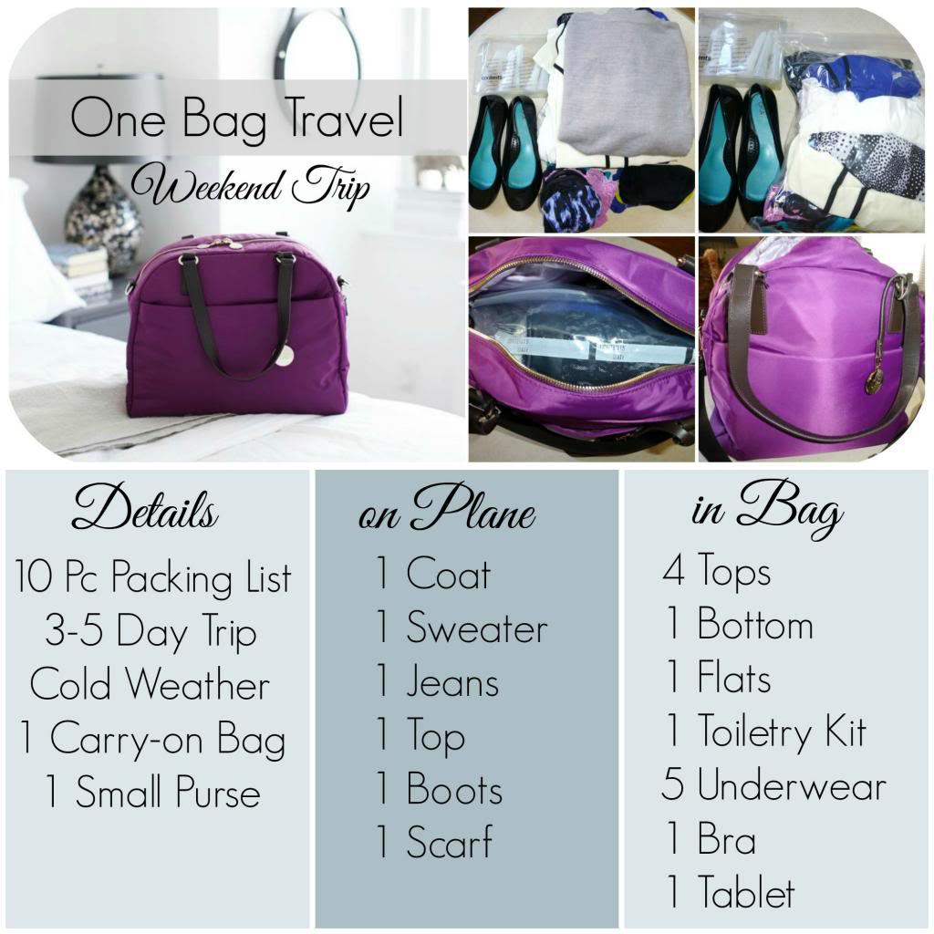 One bag travel how to pack for a weekend trip How to pack a carry on suitcase video