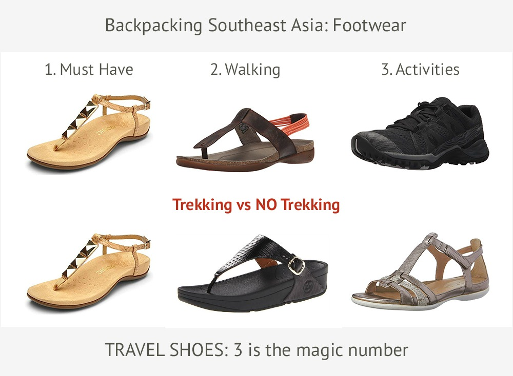 99962c8eb25a Best Shoes for Travel  Don t Buy Another Pair Until You Read This