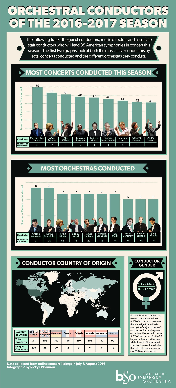 1617 Conductors