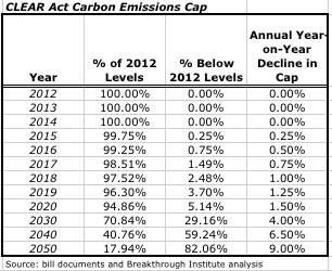 CLEAR_Emissions_Cap.jpg