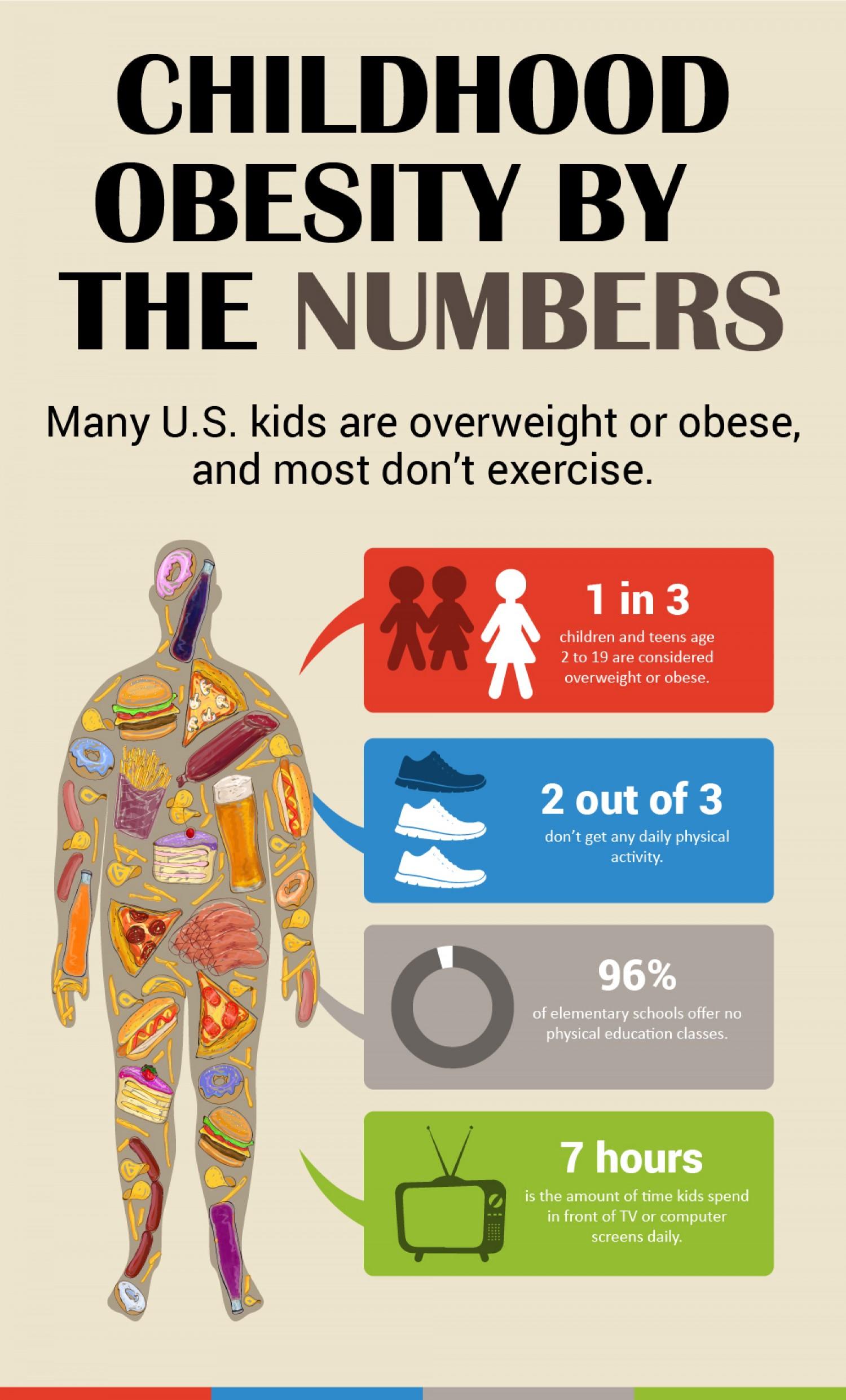 https://thumbnails-visually.netdna-ssl.com/obesity-in-children_5551a4523d651_w1500.jpg