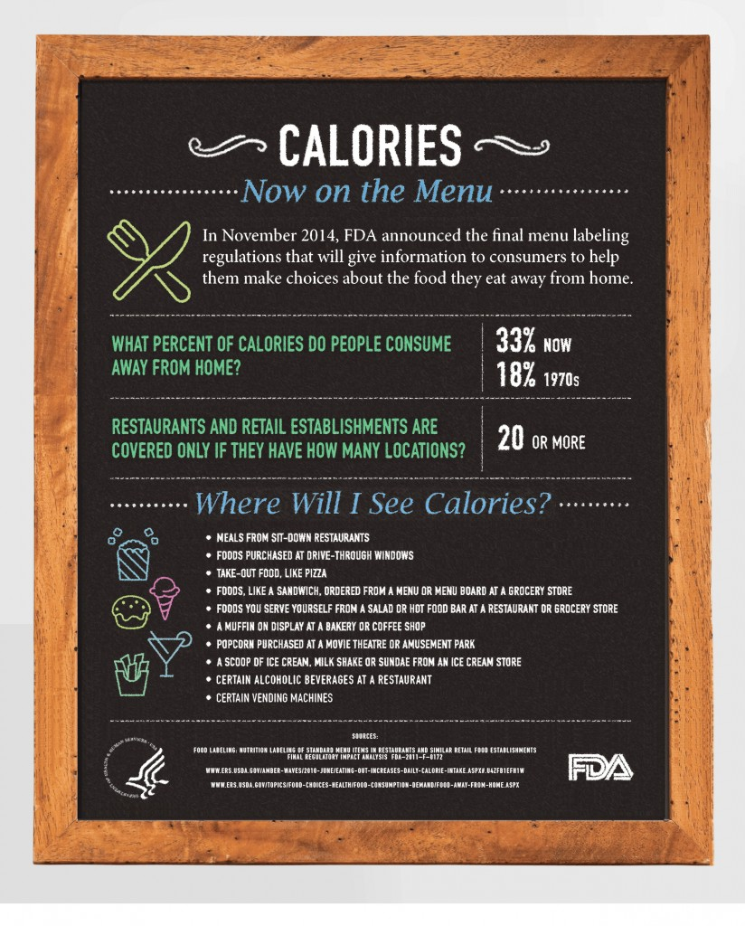 Infographic Calories Now on the Menu