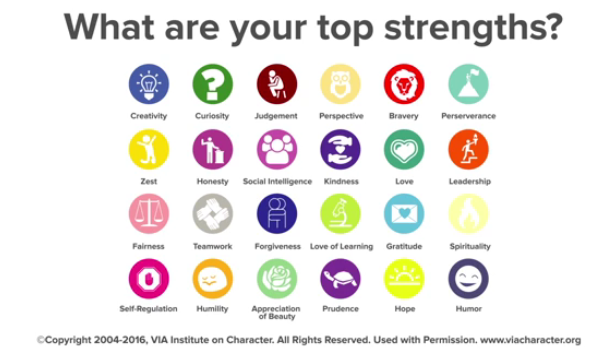 strength s and weaknesses of needs achievement theory What are the strengths and weaknesses of the attribution theory strengths can be applied to individuals of any age, in any environment can give the individual a sense of control in an environment (if personal responsibility is assumed.
