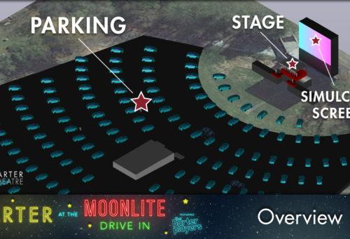 Overview Moonlite Drive In Barter Theatre