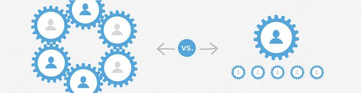 Team Status vs. Personal Status