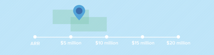 When to Localize Your SaaS Pricing