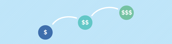 How to Raise SaaS Prices