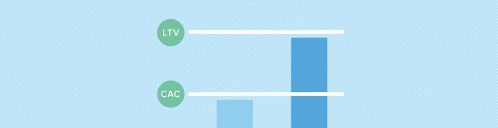 Bookkeeping Startup Metrics