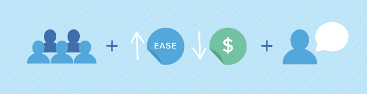 SaaS Startups Bootstrapping