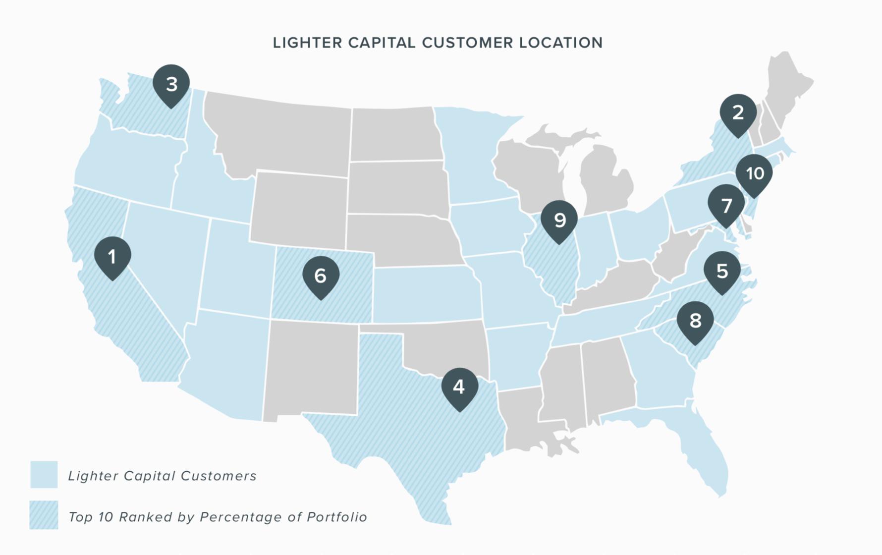Lighter Capital Customer Locations