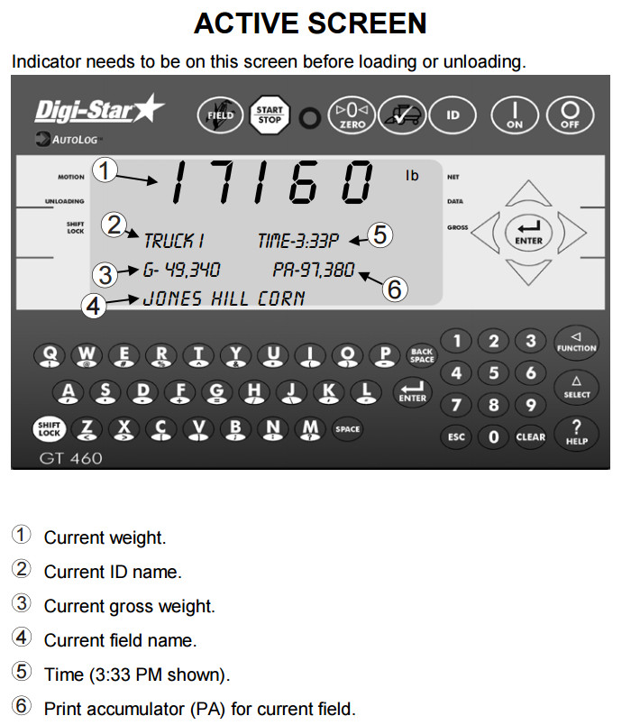 Gse 570 Scale manual