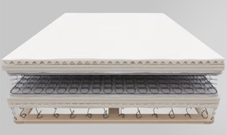NEW - Innerspring Mattresses and Sets up to 96