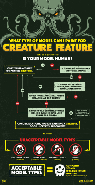 CreatureFeature_ModelTypes_Explainer.thumb.jpg.e7ced17a92db8ad79bcb220a0a839e5c.jpg