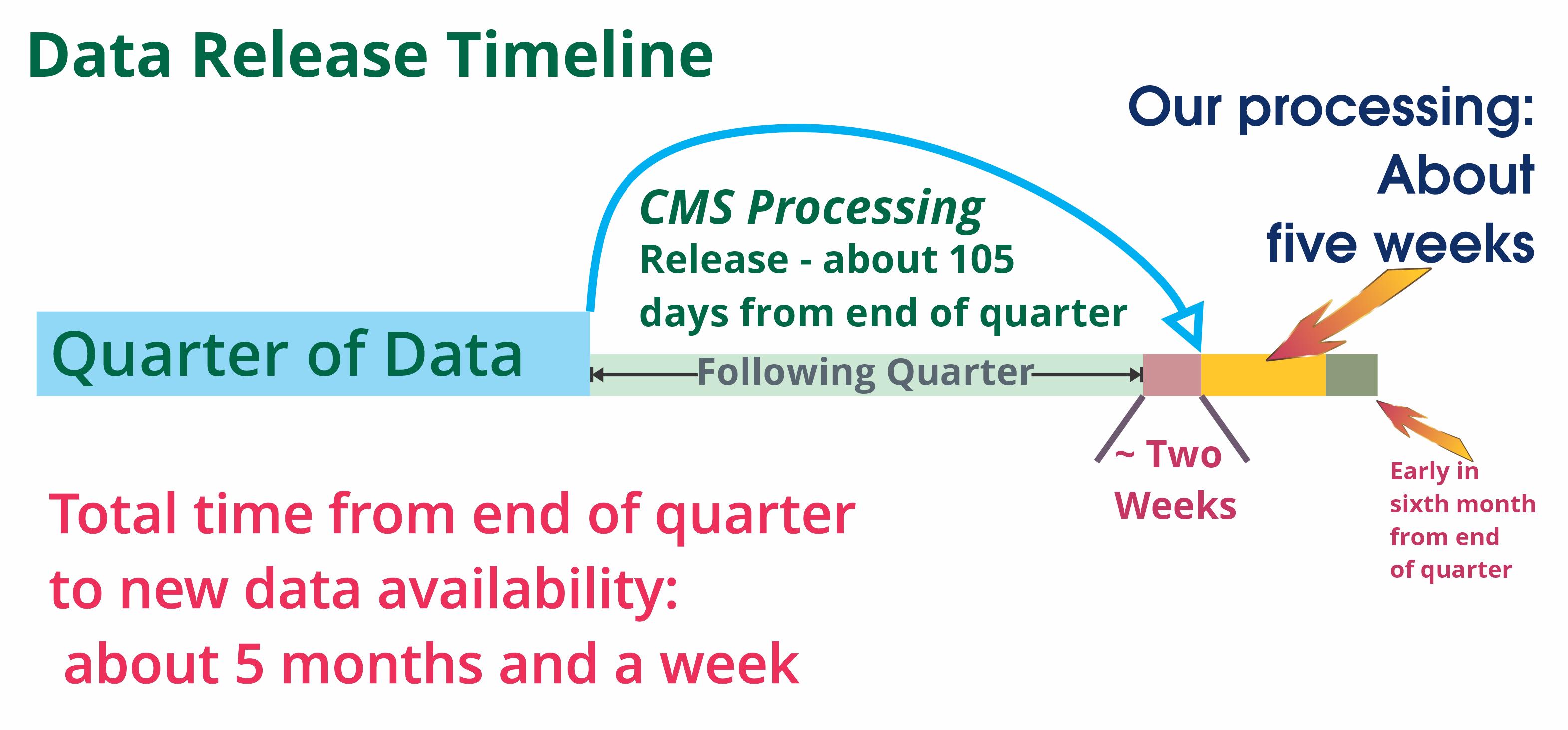 ReleaseTimeline.png
