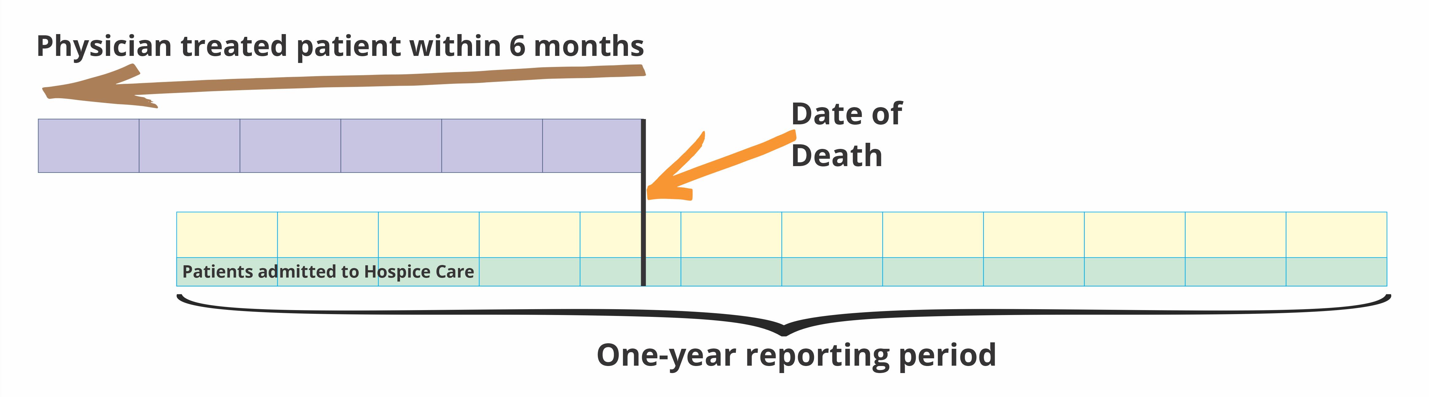 HospiceUtilizationMortalities.png